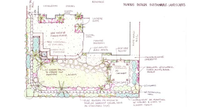 Landscaping contractor landscape designer landscape architect landscape design blueprint malvernweather Gallery