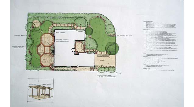 Sustainable landscaping landscapes landscape design silicon landscape design blueprint malvernweather Images