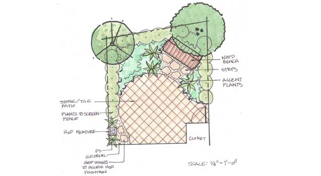 Landscape Design: Willow Glen